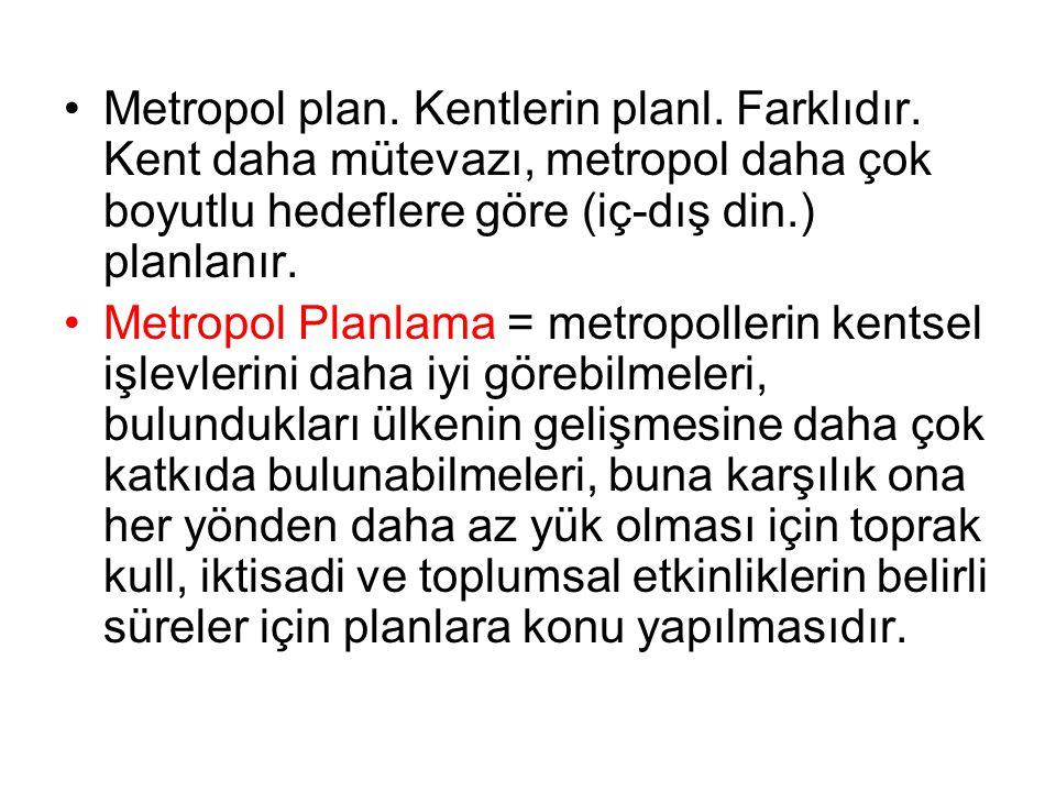 Metropol plan. Kentlerin planl. Farklıdır. Kent daha mütevazı, metropol daha çok boyutlu hedeflere göre (iç-dış din.) planlanır. Metropol Planlama = m