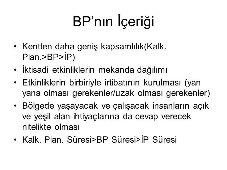 BP'nın İçeriği Kentten daha geniş kapsamlılık(Kalk. Plan.>BP>İP) İktisadi etkinliklerin mekanda dağılımı Etkinliklerin birbiriyle irtibatının kurulmas