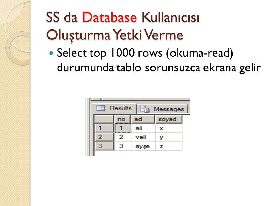 SS da Database Kullanıcısı Oluşturma Yetki Verme Select top 1000 rows (okuma-read) durumunda tablo sorunsuzca ekrana gelir