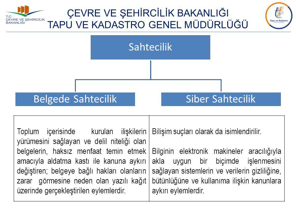 Sahtecilik Belgede SahtecilikSiber Sahtecilik Toplum içerisinde kurulan ilişkilerin yürümesini sağlayan ve delil niteliği olan belgelerin, haksız menf