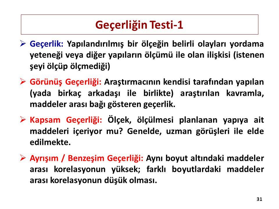 Geçerliğin Testi-1  Geçerlik: Yapılandırılmış bir ölçeğin belirli olayları yordama yeteneği veya diğer yapıların ölçümü ile olan ilişkisi (istenen şe