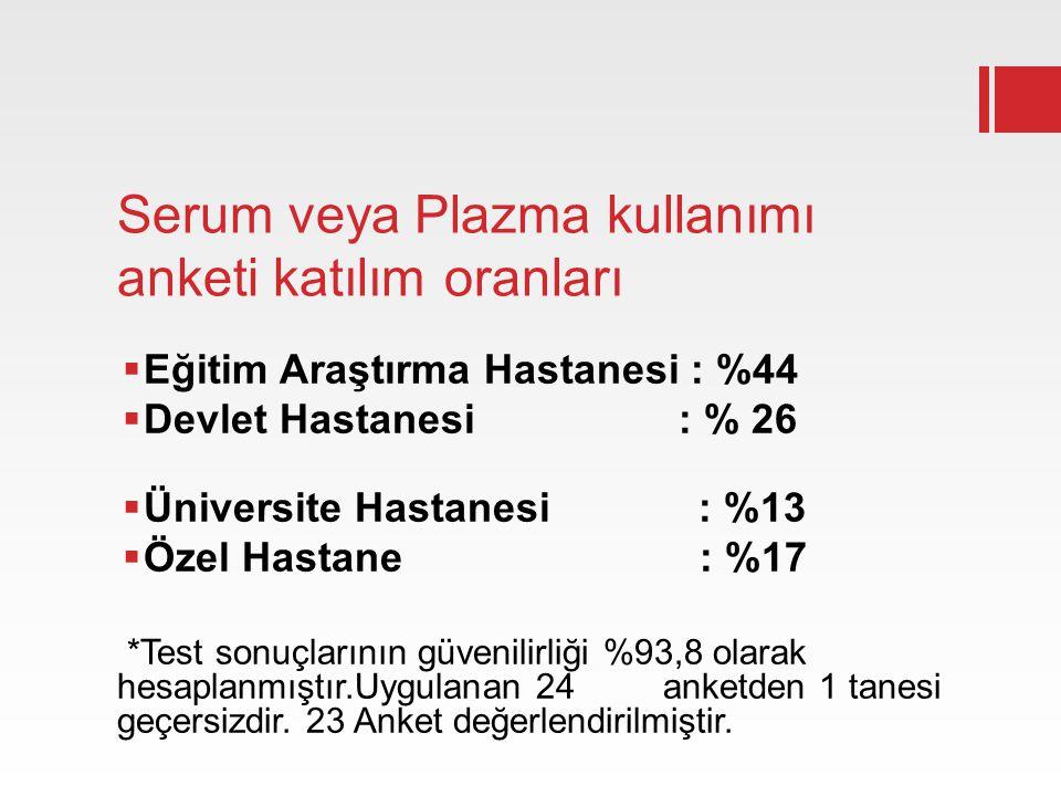 Serum veya Plazma kullanımı anketi katılım oranları  Eğitim Araştırma Hastanesi : %44  Devlet Hastanesi : % 26  Üniversite Hastanesi : %13  Özel H