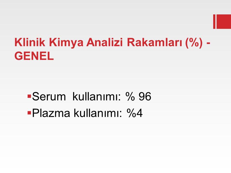 Klinik Kimya Analizi Rakamları (%) - GENEL  Serum kullanımı: % 96  Plazma kullanımı: %4