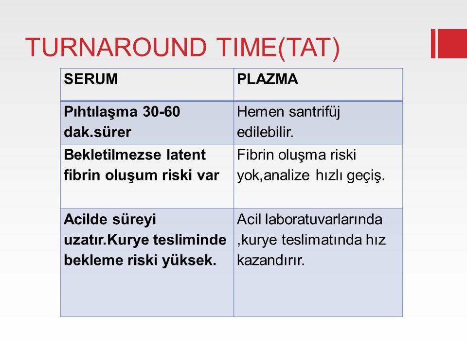 TURNAROUND TIME(TAT) SERUMPLAZMA Pıhtılaşma 30-60 dak.sürer Hemen santrifüj edilebilir. Bekletilmezse latent fibrin oluşum riski var Fibrin oluşma ris