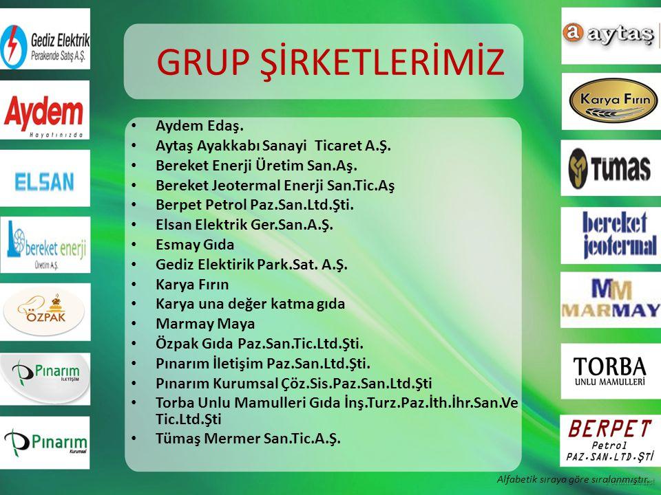 BANKACILIK VE FİNANS Akbank Bankasya Finansbank Garanti bankası Halk bank İşbankası Türkiye Finans Yapıkredi Ziraat Bankası Alfabetik sıraya göre sıralanmıştır.