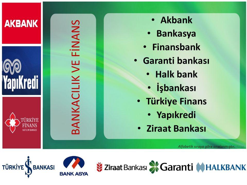 BANKACILIK VE FİNANS Akbank Bankasya Finansbank Garanti bankası Halk bank İşbankası Türkiye Finans Yapıkredi Ziraat Bankası Alfabetik sıraya göre sıra