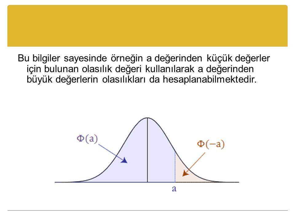 Bu bilgiler sayesinde örneğin a değerinden küçük değerler için bulunan olasılık değeri kullanılarak a değerinden büyük değerlerin olasılıkları da hesa