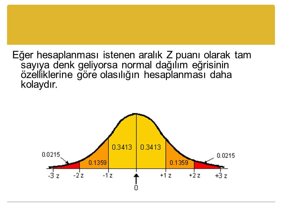 Eğer hesaplanması istenen aralık Z puanı olarak tam sayıya denk geliyorsa normal dağılım eğrisinin özelliklerine göre olasılığın hesaplanması daha kol