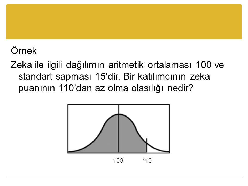Örnek Zeka ile ilgili dağılımın aritmetik ortalaması 100 ve standart sapması 15'dir. Bir katılımcının zeka puanının 110'dan az olma olasılığı nedir? 1