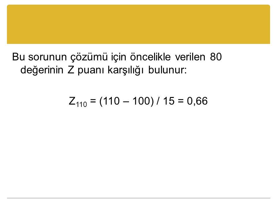 Bu sorunun çözümü için öncelikle verilen 80 değerinin Z puanı karşılığı bulunur: Z 110 = (110 – 100) / 15 = 0,66