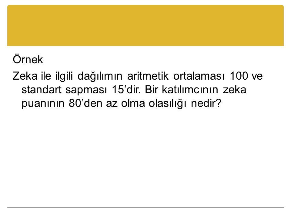 Örnek Zeka ile ilgili dağılımın aritmetik ortalaması 100 ve standart sapması 15'dir. Bir katılımcının zeka puanının 80'den az olma olasılığı nedir?