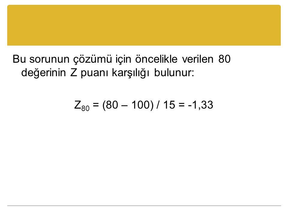 Bu sorunun çözümü için öncelikle verilen 80 değerinin Z puanı karşılığı bulunur: Z 80 = (80 – 100) / 15 = -1,33