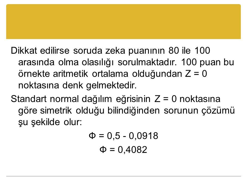 Dikkat edilirse soruda zeka puanının 80 ile 100 arasında olma olasılığı sorulmaktadır. 100 puan bu örnekte aritmetik ortalama olduğundan Z = 0 noktası