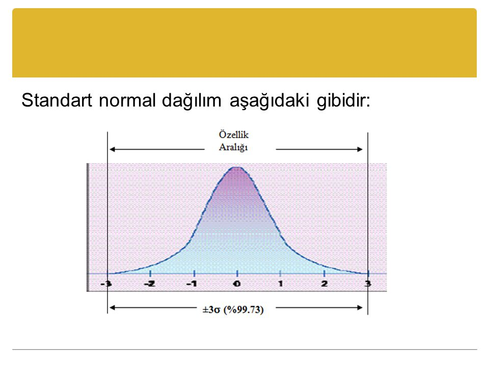 Standart normal dağılımın özellikleri şöyledir: Standart normal dağılımın ortalaması 0 ve standart sapması 1'dir.
