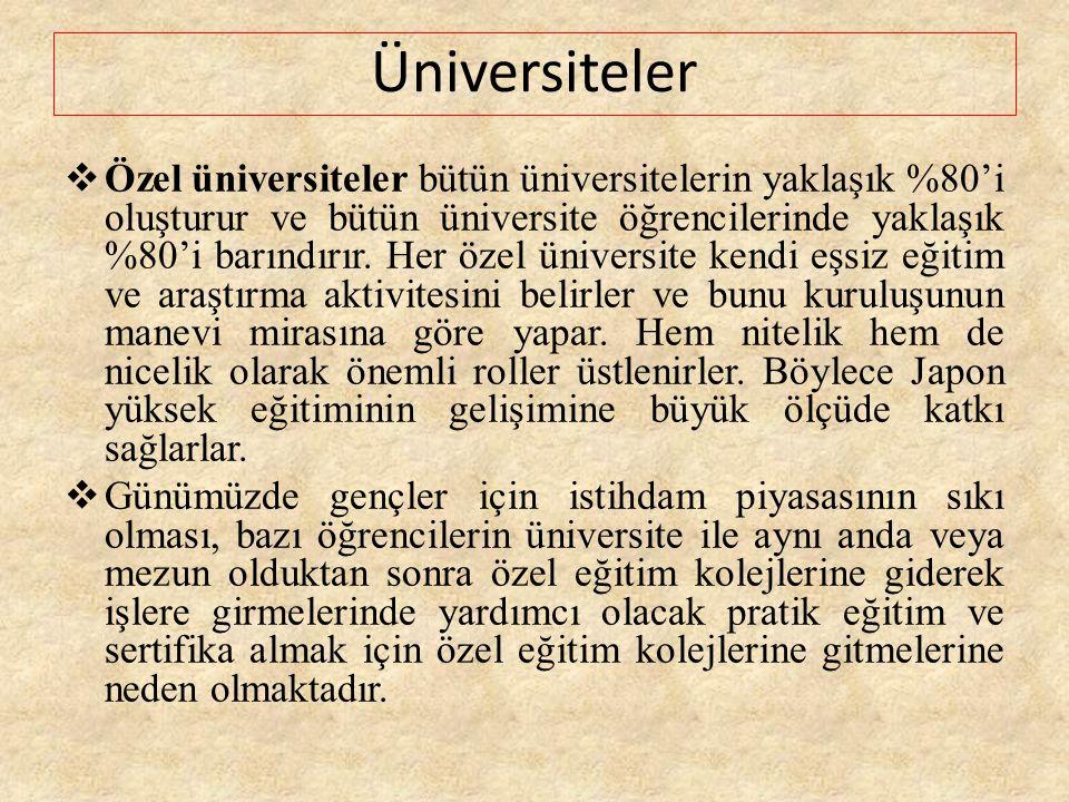  Özel üniversiteler bütün üniversitelerin yaklaşık %80'i oluşturur ve bütün üniversite öğrencilerinde yaklaşık %80'i barındırır. Her özel üniversite
