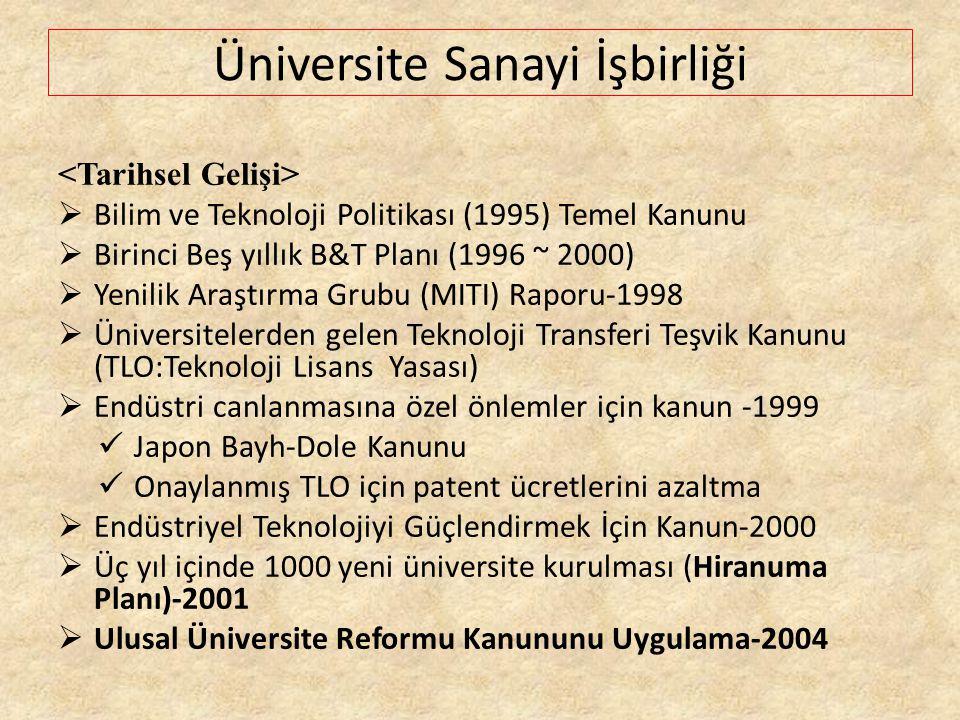  Bilim ve Teknoloji Politikası (1995) Temel Kanunu  Birinci Beş yıllık B&T Planı (1996 ~ 2000)  Yenilik Araştırma Grubu (MITI) Raporu-1998  Üniver