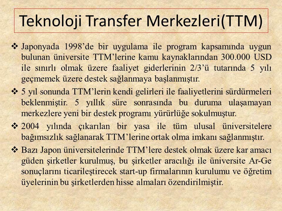 Teknoloji Transfer Merkezleri(TTM)  Japonyada 1998'de bir uygulama ile program kapsamında uygun bulunan üniversite TTM'lerine kamu kaynaklarından 300