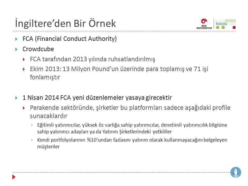 İngiltere'den Bir Örnek  FCA (Financial Conduct Authority)  Crowdcube  FCA tarafından 2013 yılında ruhsatlandırılmış  Ekim 2013: 13 Milyon Pound'u