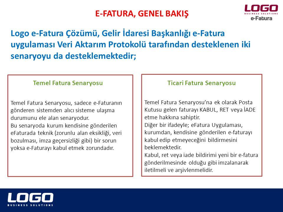 E-FATURA, GENEL BAKIŞ Logo e-Fatura Çözümü, Gelir İdaresi Başkanlığı e-Fatura uygulaması Veri Aktarım Protokolü tarafından desteklenen iki senaryoyu d