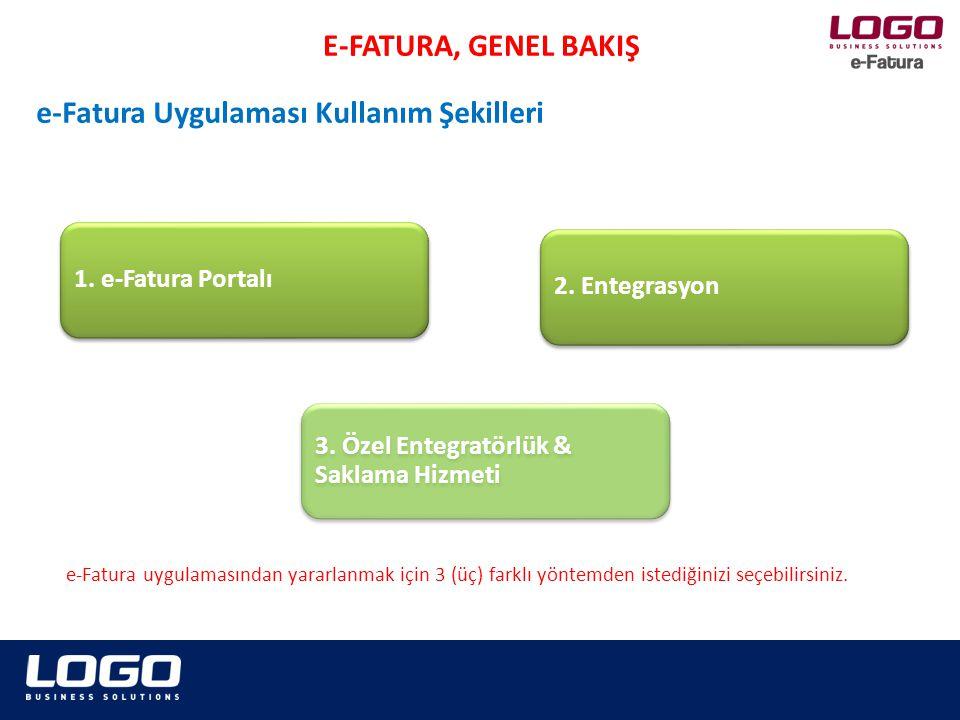 1. e-Fatura Portalı2. Entegrasyon 3. Özel Entegratörlük & Saklama Hizmeti E-FATURA, GENEL BAKIŞ e-Fatura Uygulaması Kullanım Şekilleri e-Fatura uygula