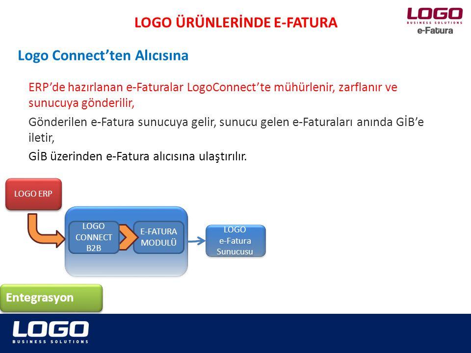 ERP'de hazırlanan e-Faturalar LogoConnect'te mühürlenir, zarflanır ve sunucuya gönderilir, Gönderilen e-Fatura sunucuya gelir, sunucu gelen e-Faturala