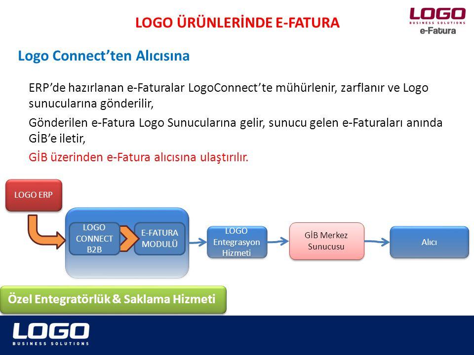 ERP'de hazırlanan e-Faturalar LogoConnect'te mühürlenir, zarflanır ve Logo sunucularına gönderilir, Gönderilen e-Fatura Logo Sunucularına gelir, sunuc