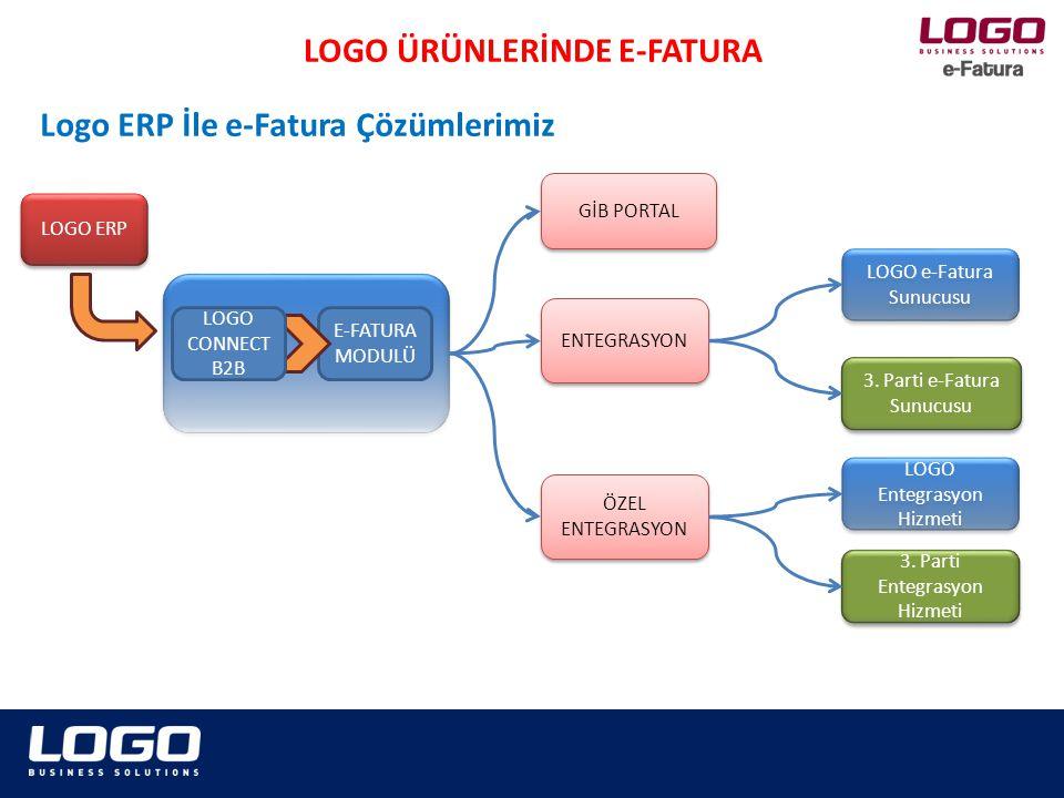 E-FATURA MODULÜ GİB PORTAL ENTEGRASYON LOGO e-Fatura Sunucusu 3.