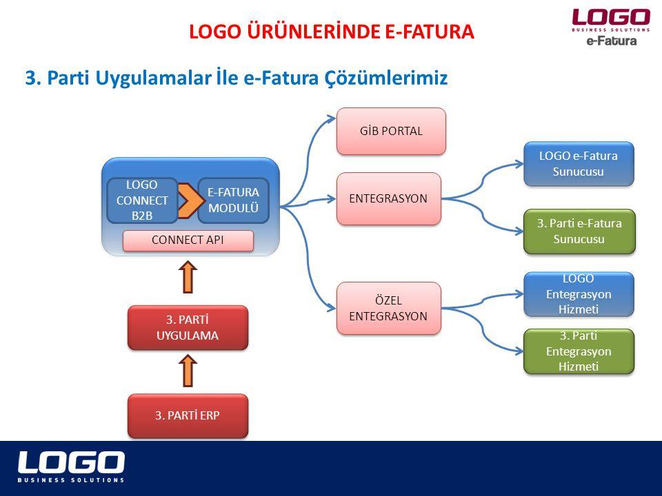 LogoConnect e-Fatura Modülü e-Fatura Sunucusu LogoConnect B2B Modulü Uyumlu Olduğu LOGO Ürünleri GO Plus Tiger Plus Tiger Enterprise J-Guar LOGO ÜRÜNLERİNDE E-FATURA Logo e-Fatura Paketi