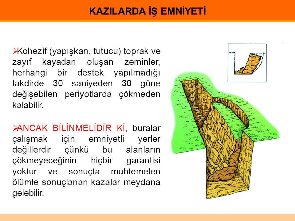  Kohezif (yapışkan, tutucu) toprak ve zayıf kayadan oluşan zeminler, herhangi bir destek yapılmadığı takdirde 30 saniyeden 30 güne değişebilen periyo