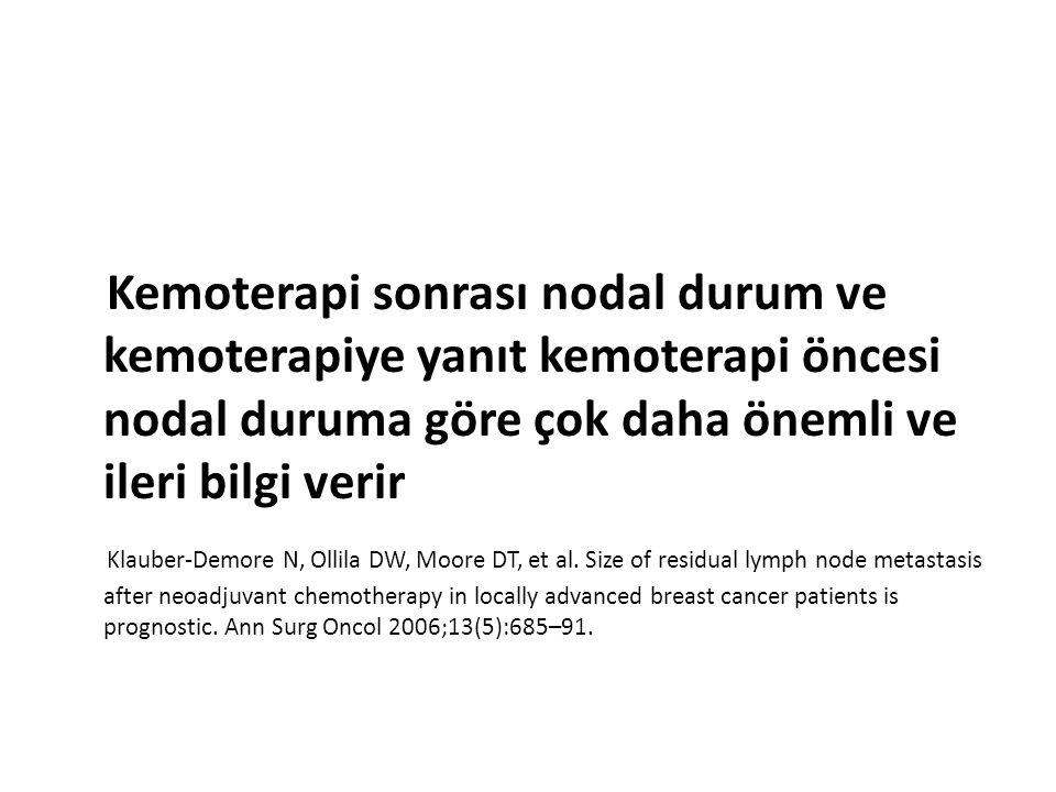 Kemoterapi sonrası nodal durum ve kemoterapiye yanıt kemoterapi öncesi nodal duruma göre çok daha önemli ve ileri bilgi verir Klauber-Demore N, Ollila