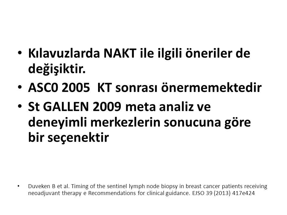 Kılavuzlarda NAKT ile ilgili öneriler de değişiktir. ASC0 2005 KT sonrası önermemektedir St GALLEN 2009 meta analiz ve deneyimli merkezlerin sonucuna