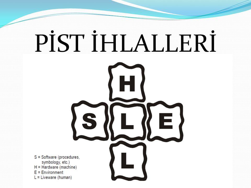 PİST İHLALLERİ