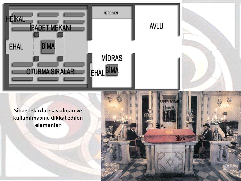 Sinagoglarda esas alınan ve kullanılmasına dikkat edilen elemanlar