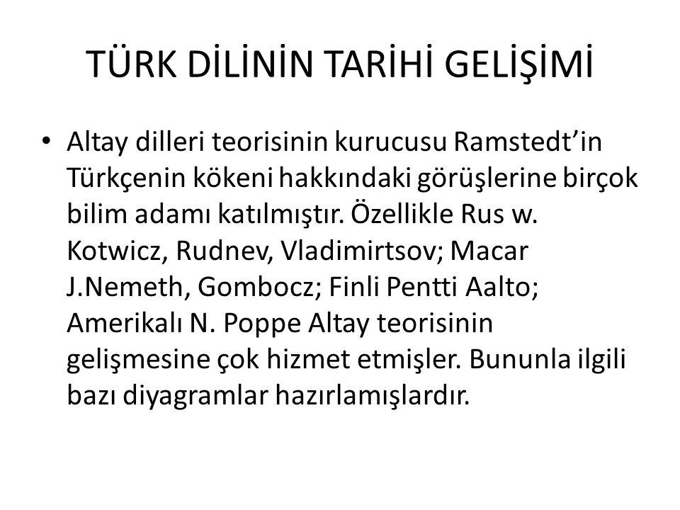 TÜRK DİLİNİN TARİHİ GELİŞİMİ Altay dilleri teorisinin kurucusu Ramstedt'in Türkçenin kökeni hakkındaki görüşlerine birçok bilim adamı katılmıştır.