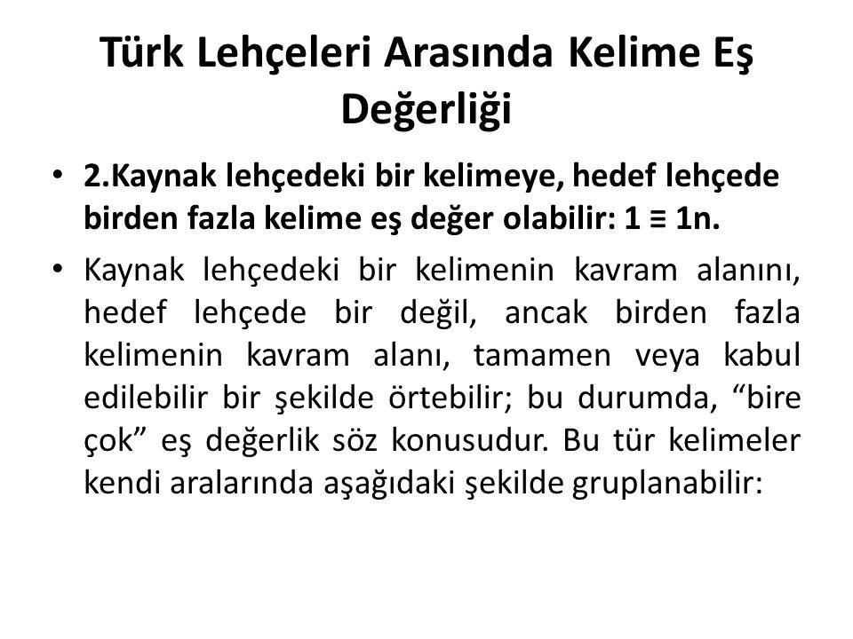Türk Lehçeleri Arasında Kelime Eş Değerliği 2.Kaynak lehçedeki bir kelimeye, hedef lehçede birden fazla kelime eş değer olabilir: 1 ≡ 1n.