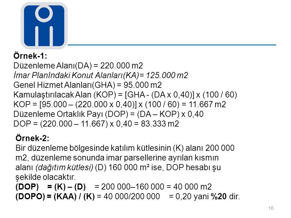 16 Örnek-1: Düzenleme Alanı(DA) = 220.000 m2 İmar PlanIndaki Konut Alanları(KA)= 125.000 m2 Genel Hizmet Alanları(GHA) = 95.000 m2 Kamulaştırılacak Al