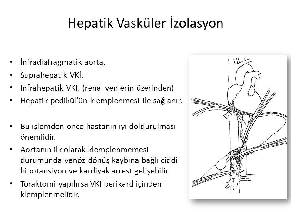 Hepatik Vasküler İzolasyon İnfradiafragmatik aorta, Suprahepatik VKİ, İnfrahepatik VKİ, (renal venlerin üzerinden) Hepatik pedikül'ün klemplenmesi ile sağlanır.