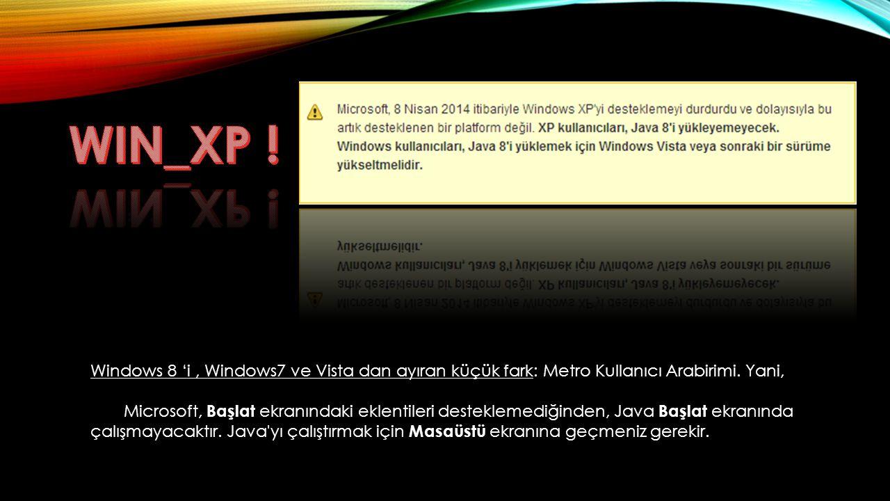 Windows 8 'i, Windows7 ve Vista dan ayıran küçük fark: Metro Kullanıcı Arabirimi. Yani, Microsoft, Başlat ekranındaki eklentileri desteklemediğinden,