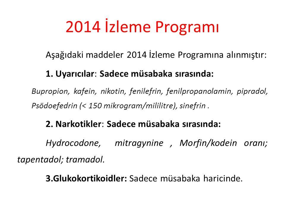 2014 İzleme Programı Aşağıdaki maddeler 2014 İzleme Programına alınmıştır: 1. Uyarıcılar: Sadece müsabaka sırasında: Bupropion, kafein, nikotin, fenil
