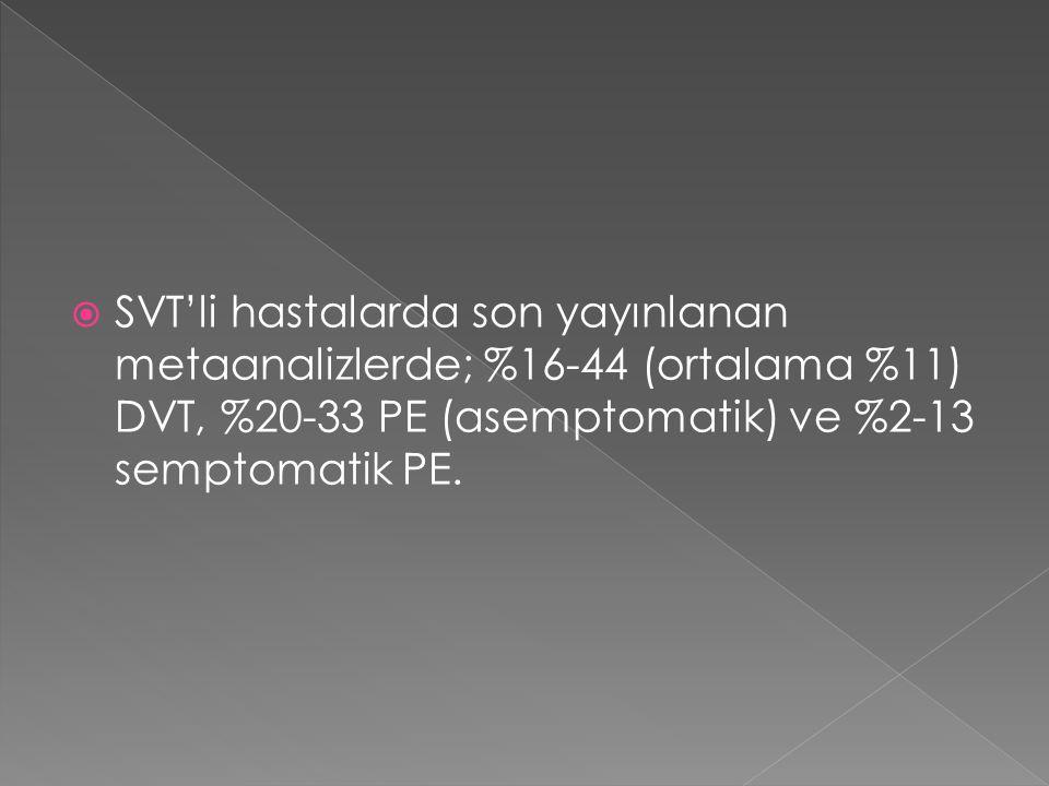  SVT'li hastalarda son yayınlanan metaanalizlerde; %16-44 (ortalama %11) DVT, %20-33 PE (asemptomatik) ve %2-13 semptomatik PE.