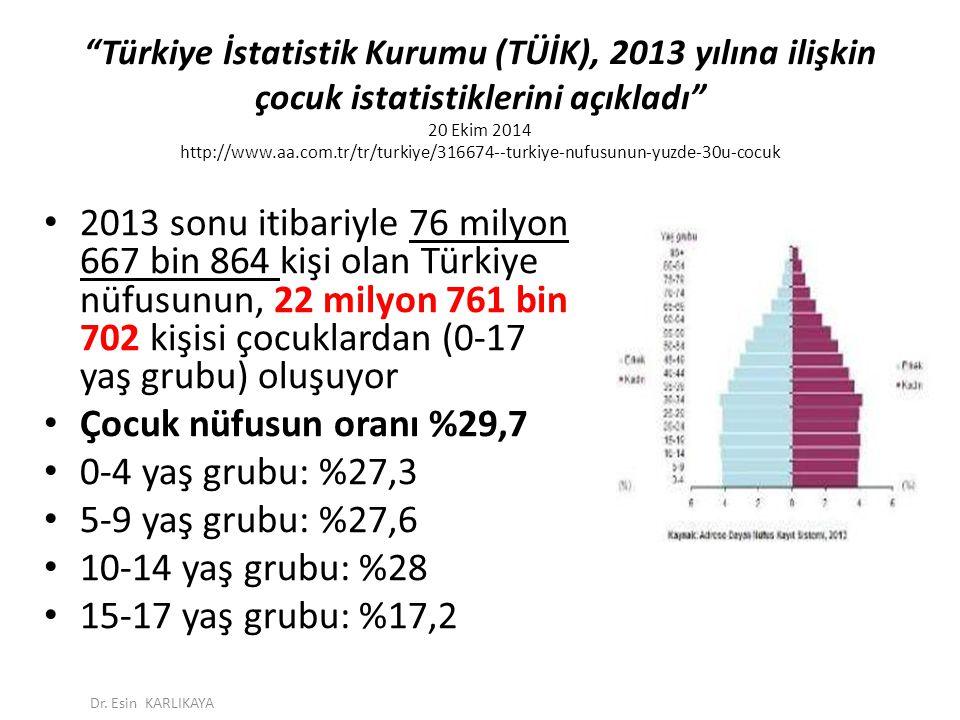 """""""Türkiye İstatistik Kurumu (TÜİK), 2013 yılına ilişkin çocuk istatistiklerini açıkladı"""" 20 Ekim 2014 http://www.aa.com.tr/tr/turkiye/316674--turkiye-n"""