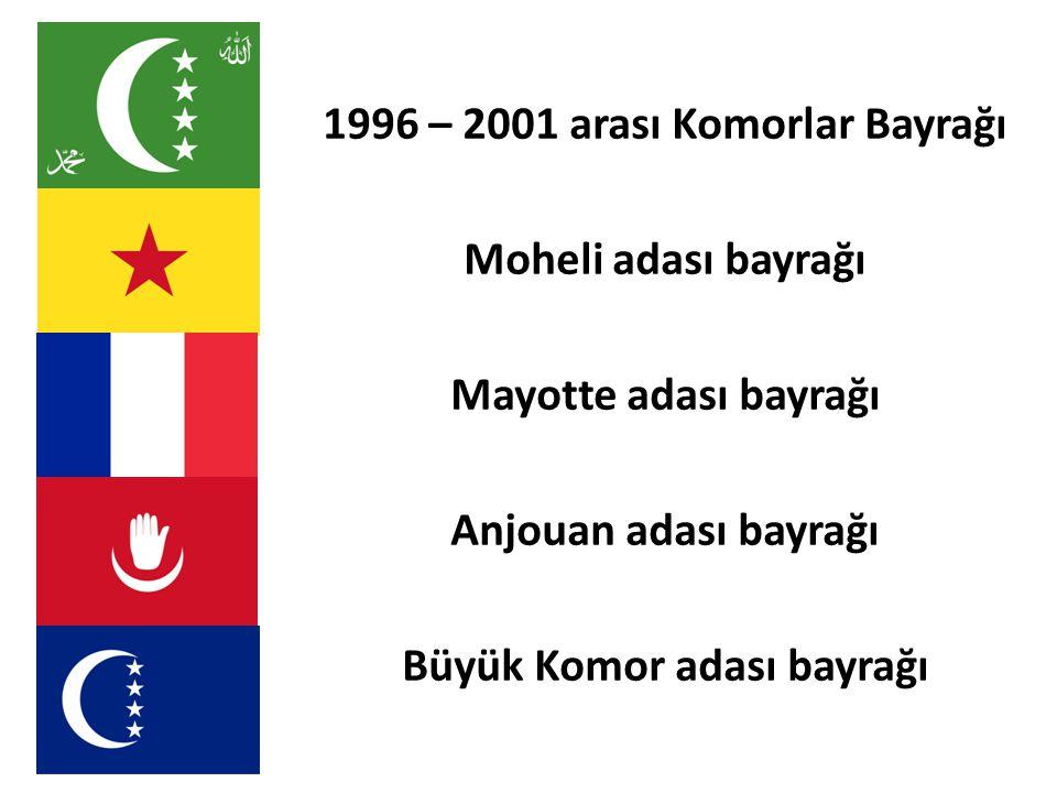 Komorlar ile ilgili son bilgiler Nisan 2013'de Türk okulu inşaatı başlamış, 2012'de TİKA tarafından stadyum inşaatı gerçekleştirildi.