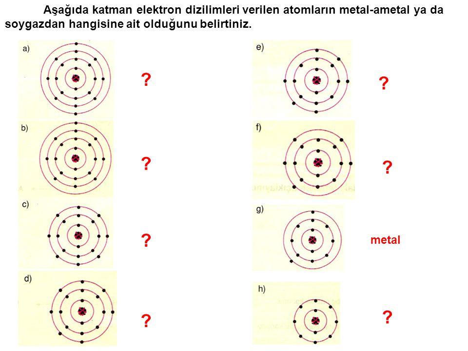 Aşağıda katman elektron dizilimleri verilen atomların metal-ametal ya da soygazdan hangisine ait olduğunu belirtiniz.