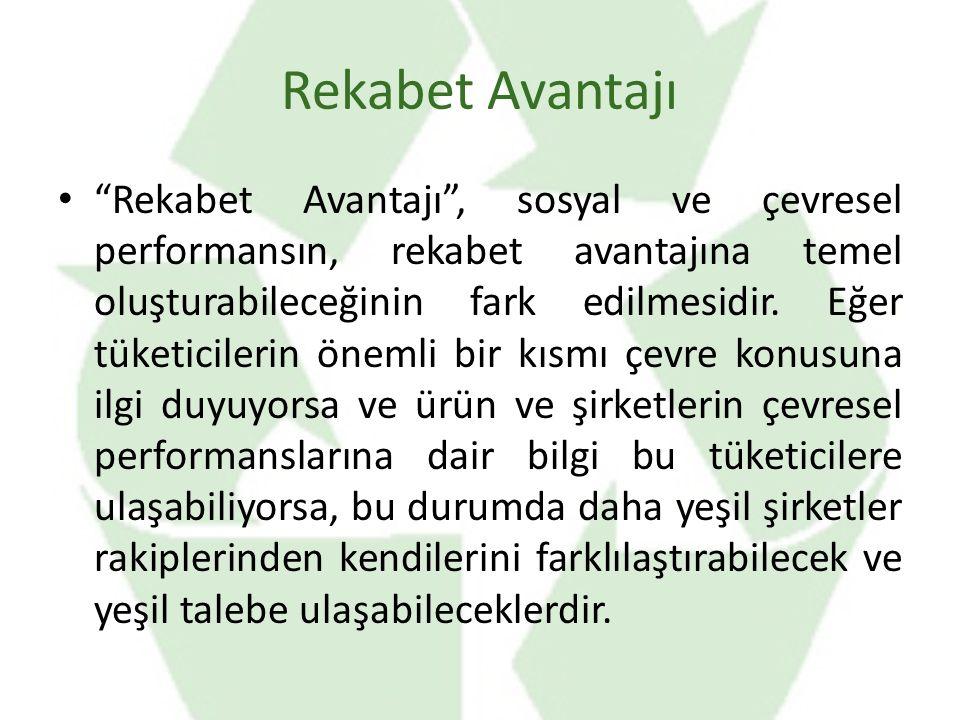 Rekabet Avantajı Rekabet Avantajı , sosyal ve çevresel performansın, rekabet avantajına temel oluşturabileceğinin fark edilmesidir.