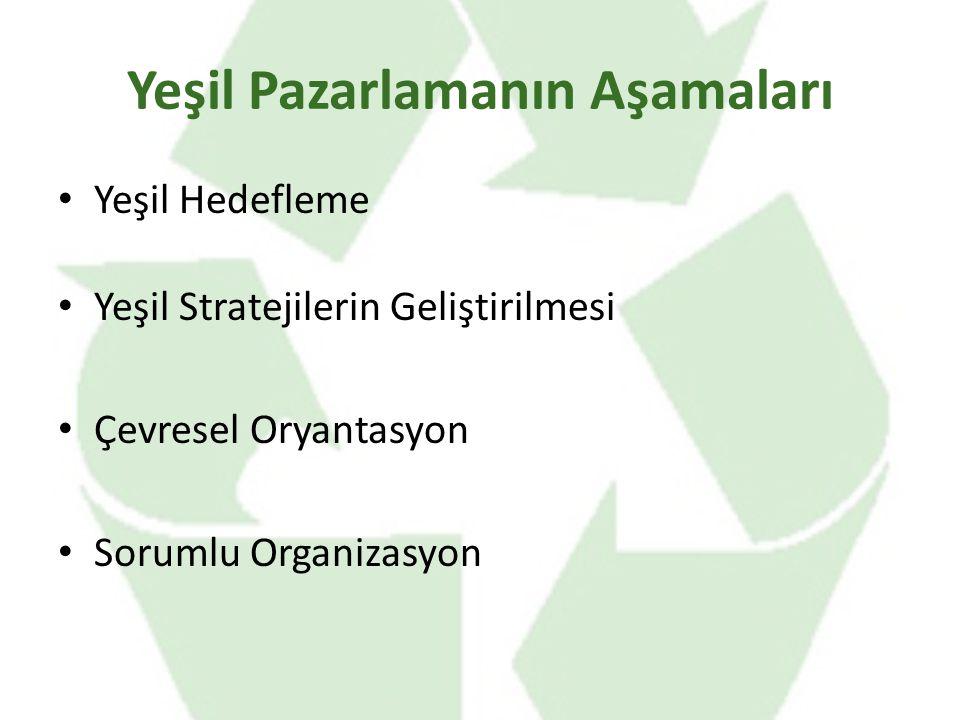 Yeşil Pazarlamanın Aşamaları Yeşil Hedefleme Yeşil Stratejilerin Geliştirilmesi Çevresel Oryantasyon Sorumlu Organizasyon