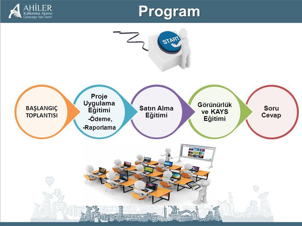 Program Soru Cevap Görünürlük ve KAYS Eğitimi Satın Alma Eğitimi Proje Uygulama Eğitimi -Ödeme, -Raporlama BAŞLANGIÇ TOPLANTISI