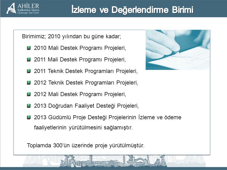 Birimimiz; 2010 yılından bu güne kadar; 2010 Mali Destek Programı Projeleri, 2011 Mali Destek Programı Projeleri, 2011 Teknik Destek Programları Proje