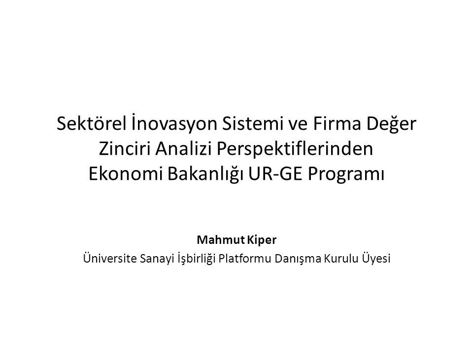 Sektörel İnovasyon Sistemi ve Firma Değer Zinciri Analizi Perspektiflerinden Ekonomi Bakanlığı UR-GE Programı Mahmut Kiper Üniversite Sanayi İşbirliği