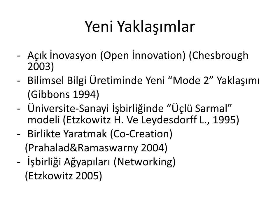 """Yeni Yaklaşımlar -Açık İnovasyon (Open İnnovation) (Chesbrough 2003) -Bilimsel Bilgi Üretiminde Yeni """"Mode 2"""" Yaklaşımı (Gibbons 1994) -Üniversite-San"""