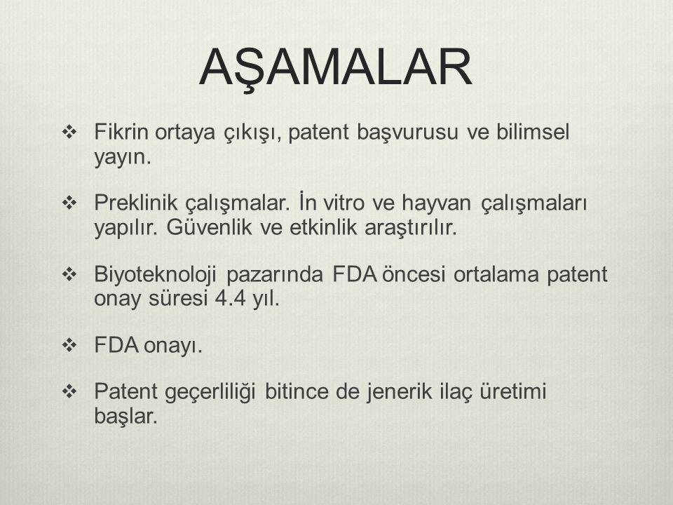 AŞAMALAR  Fikrin ortaya çıkışı, patent başvurusu ve bilimsel yayın.